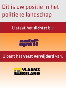 Ver van het Vlaams Belang, dicht bij Spirit