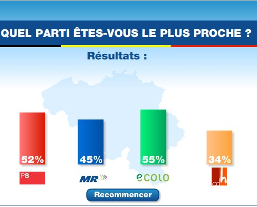 Stemtest 10 juni Franstaligepartijen…