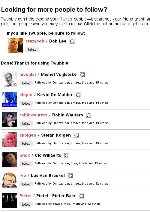 Top twitteraars in Vlaanderen