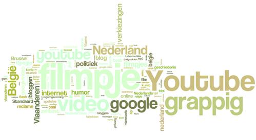Categorieën en tags van Om Ter Saaist op Wordle.net