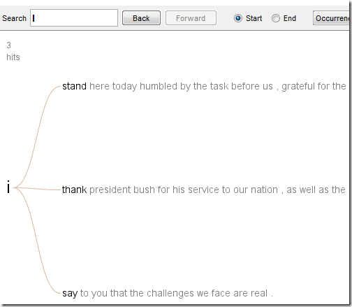 """Sentences starting with """"I"""" in Obama's inaugural speech"""